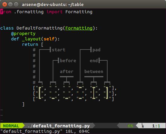 The screenshot of the source code